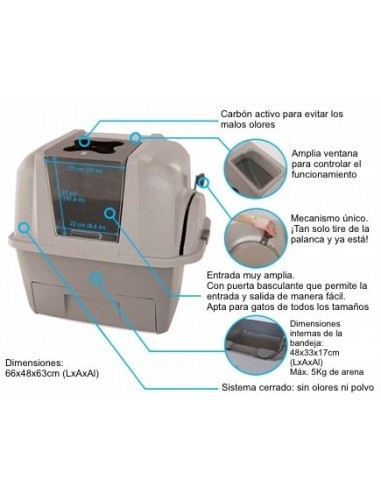 Bandeja Higiénica Automática Smartsift