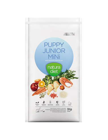Natura Diet Puppy & Junior Mini